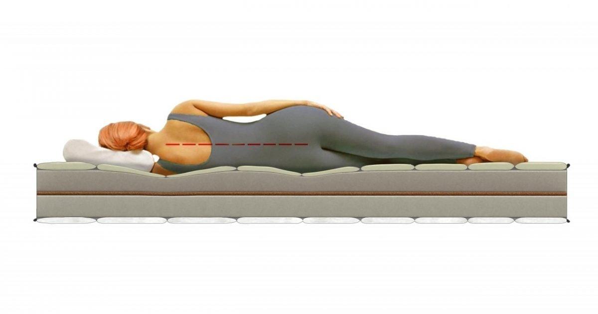 Saltea Memory Aloe Vera Cocos 90x200cm Super Ortopedica 3D Free Air